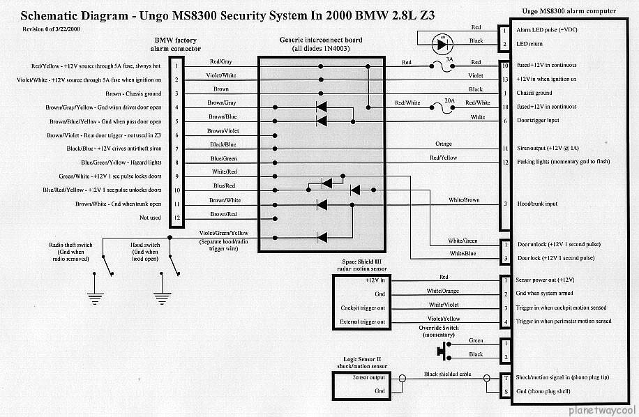 DIAGRAM] Bmw Z3 E36 Wiring Diagram FULL Version HD Quality Wiring Diagram -  TASKDIAGRAM.COLLECTION-PAULETTE.FRtaskdiagram.collection-paulette.fr